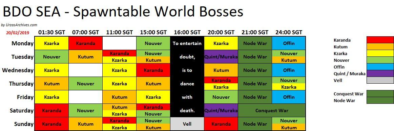 Black Desert Online – World Boss / Field Boss Timer – SEA - Urzas